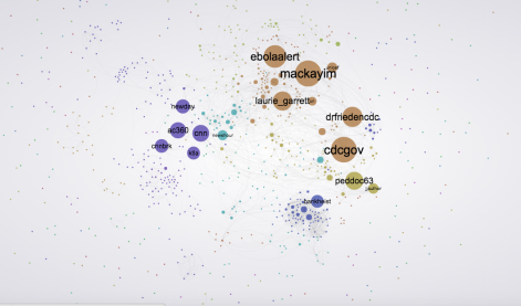 Visualizing Ebola on Twitter